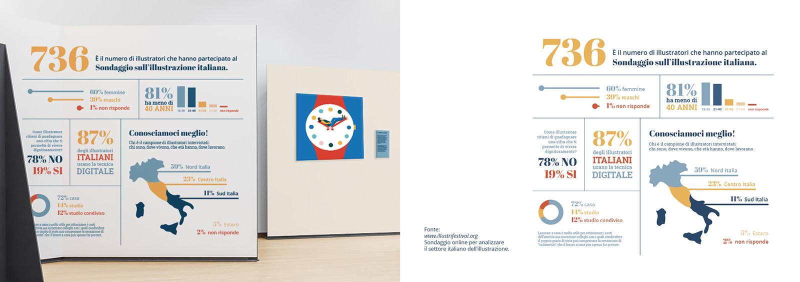 ISGMD - comunicazione museale, progetto di graphic design